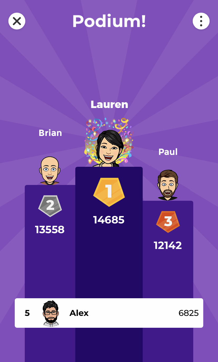 The Kahoot! podium with Bitmoji avatars